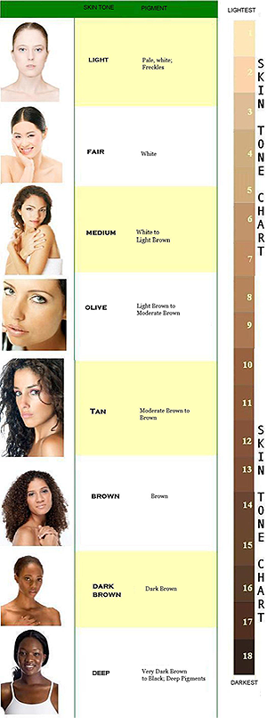 skintones Skin Education